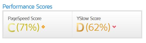 GTmetric YSlow