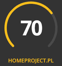 Website Grader Score