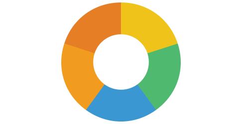 Obserwacje: SEO Checker Tool – skąd to się wzięło?