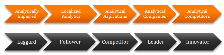 kontinuum analityczne